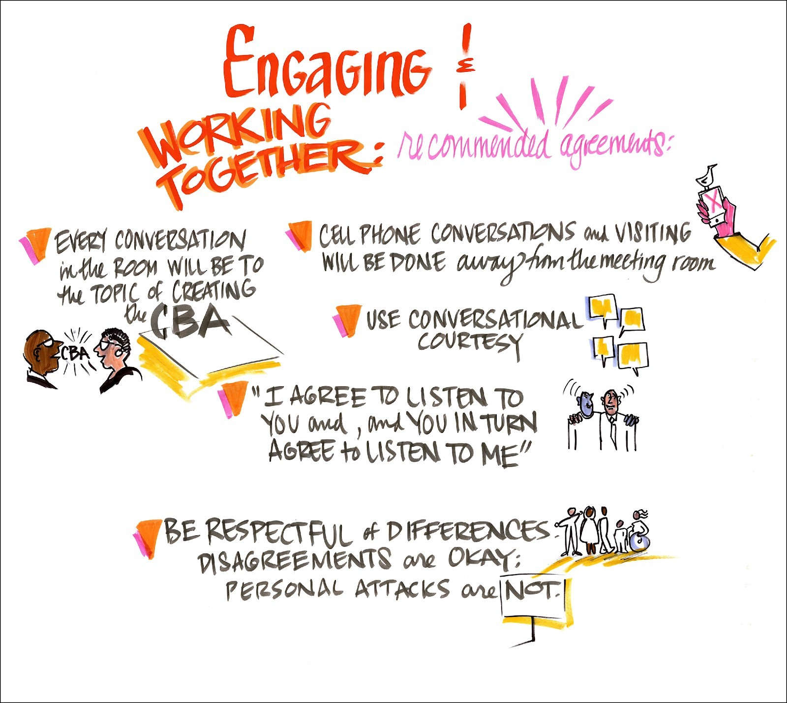 Engaging Working Together graphic recording image